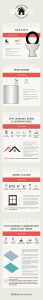 Toilet deep clean cheat sheet infographic.